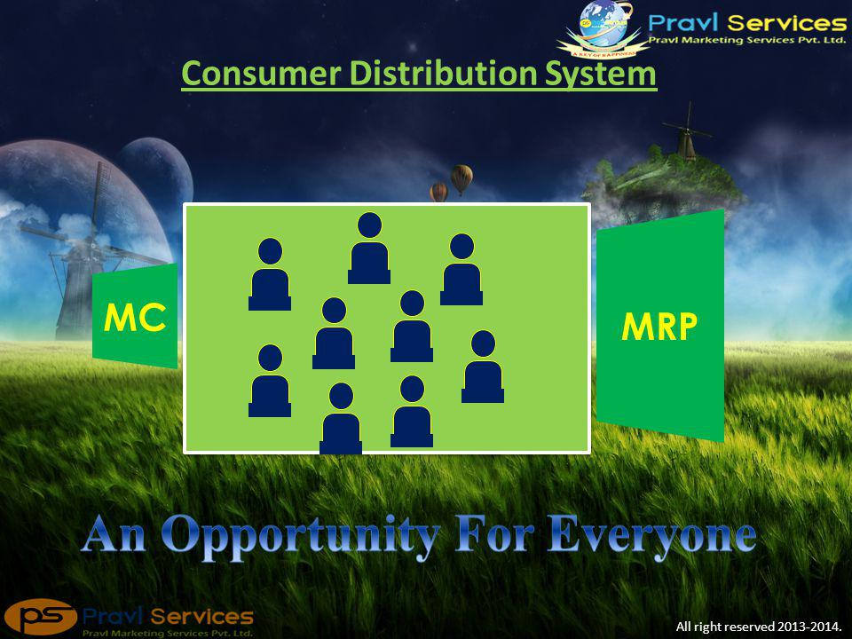 MC ADV IMC MRP = = Traditional Distribution System Up to 30-60% All right reserved
