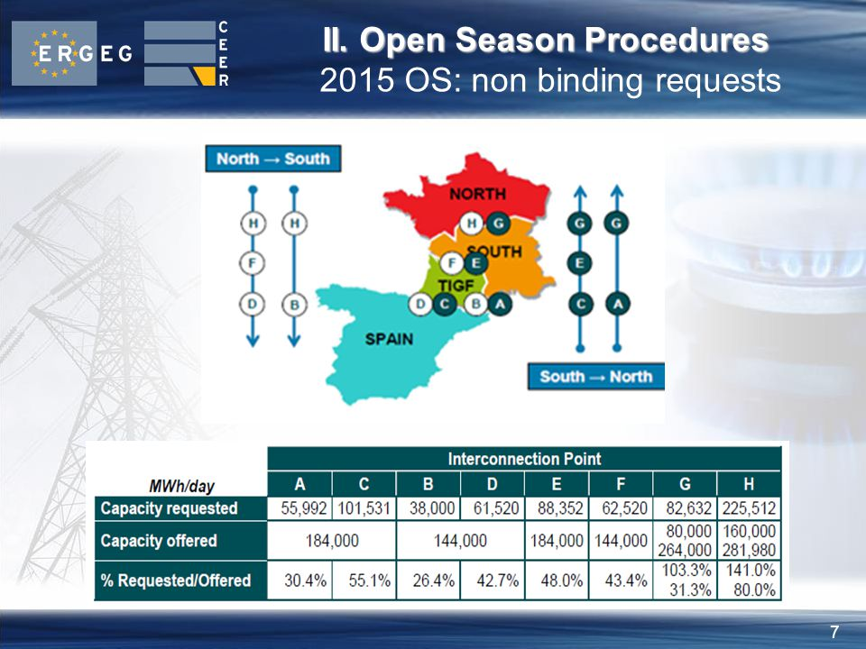 7 II. Open Season Procedures II. Open Season Procedures 2015 OS: non binding requests