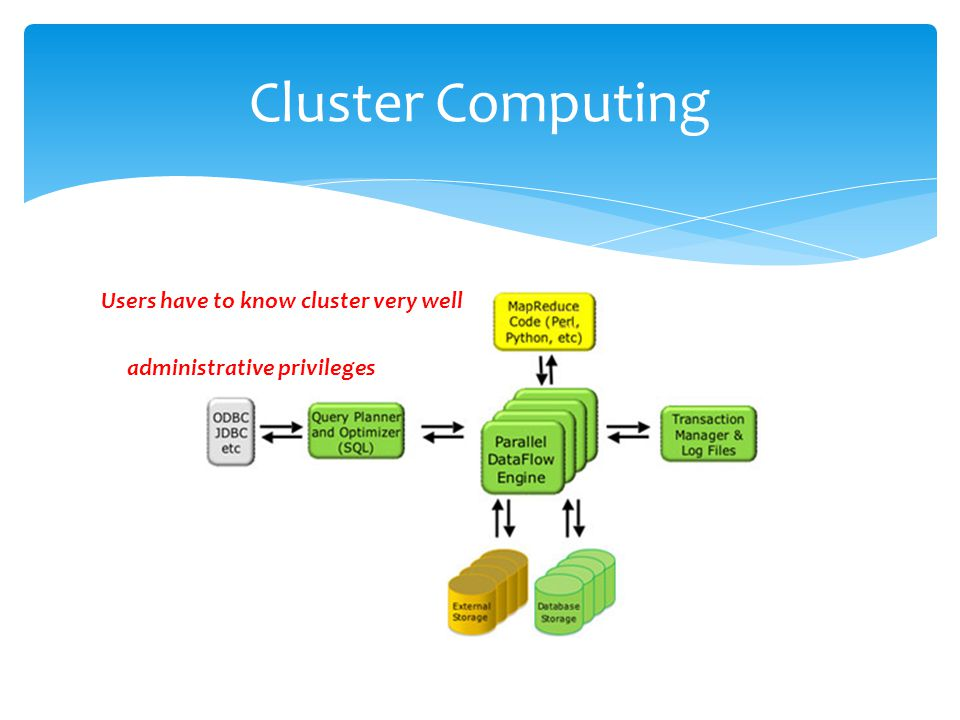 Cluster Computing Users have to know cluster very well administrative privileges