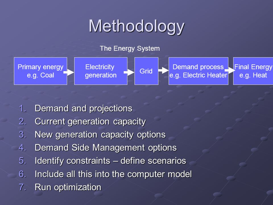 Methodology 1.Demand and projections 2.Current generation capacity 3.New generation capacity options 4.Demand Side Management options 5.Identify constraints – define scenarios 6.Include all this into the computer model 7.Run optimization Primary energy e.g.