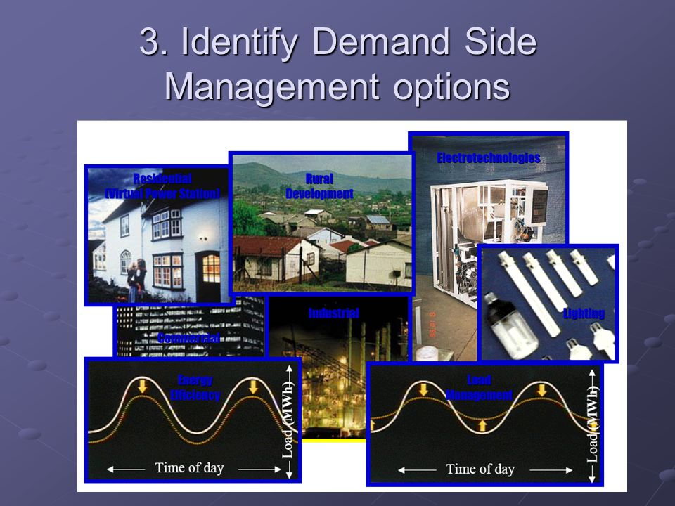 3. Identify Demand Side Management options