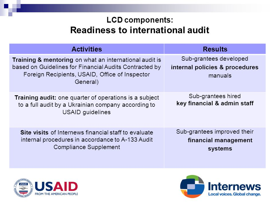 LCD components: Readiness to international audit ActivitiesResults Training & mentoring on what an international audit is based on Guidelines for Financial Audits Contracted by Foreign Recipients, USAID, Office of Inspector General) Sub-grantees developed internal policies & procedures manuals Training audit: one quarter of operations is a subject to a full audit by a Ukrainian company according to USAID guidelines Sub-grantees hired key financial & admin staff Site visits of Internews financial staff to evaluate internal procedures in accordance to A-133 Audit Compliance Supplement Sub-grantees improved their financial management systems