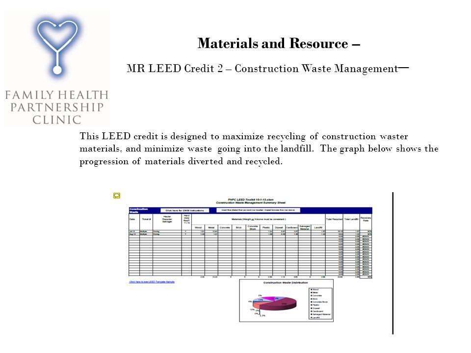 Materials and Resource – MR LEED Credit 2 – Construction Waste Management – This LEED credit is designed to maximize recycling of construction waster materials, and minimize waste going into the landfill.