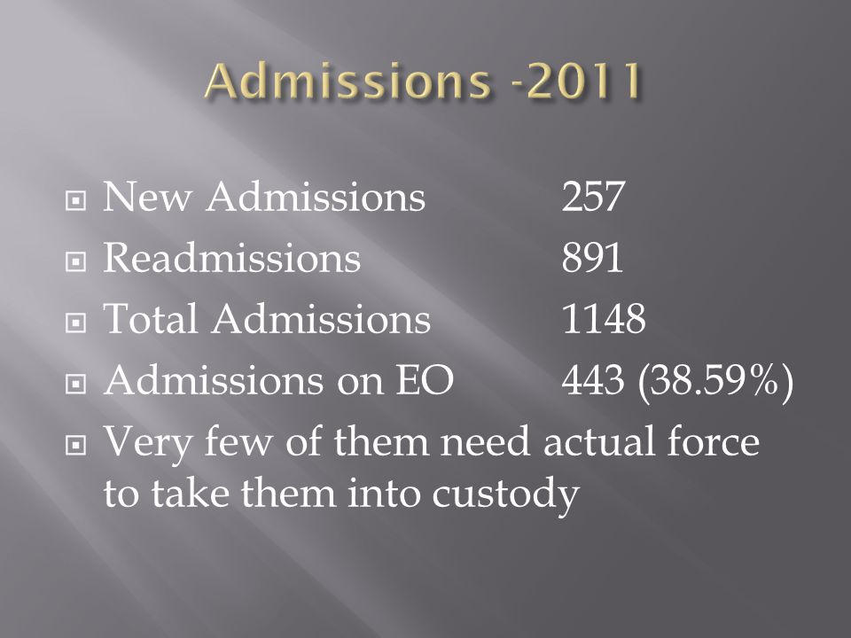 New Admissions257 Readmissions891 Total Admissions1148 Admissions on EO443 (38.59%) Very few of them need actual force to take them into custody