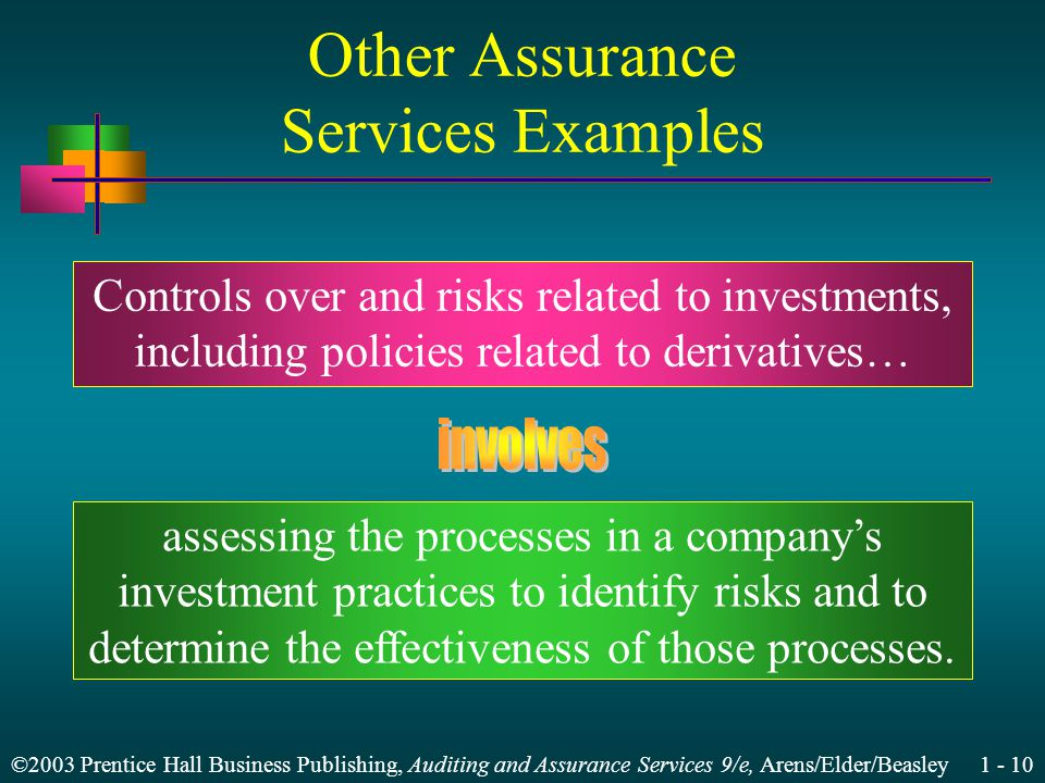 ©2003 Prentice Hall Business Publishing, Auditing and Assurance Services 9/e, Arens/Elder/Beasley Other Assurance Services Examples Controls over and risks related to investments, including policies related to derivatives… assessing the processes in a companys investment practices to identify risks and to determine the effectiveness of those processes.