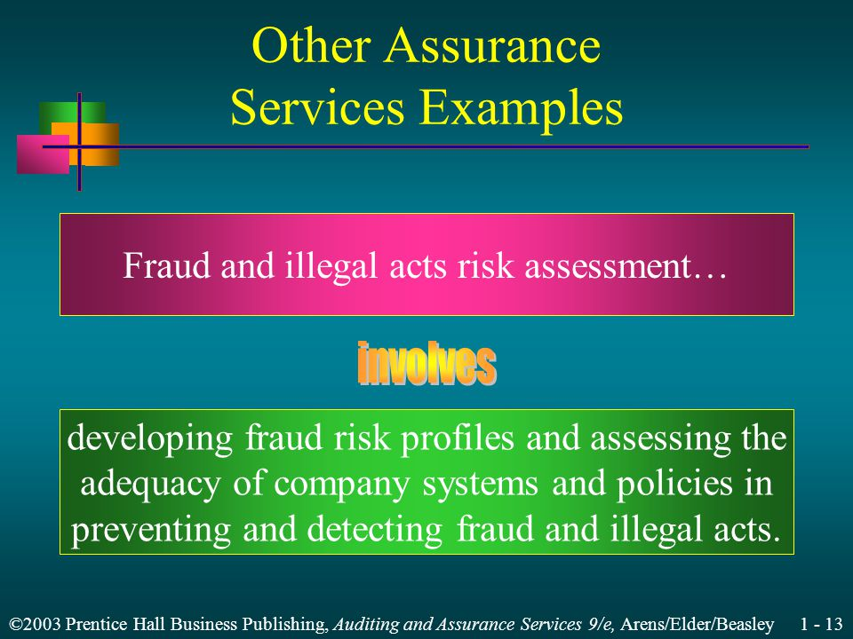 ©2003 Prentice Hall Business Publishing, Auditing and Assurance Services 9/e, Arens/Elder/Beasley Other Assurance Services Examples Fraud and illegal acts risk assessment… developing fraud risk profiles and assessing the adequacy of company systems and policies in preventing and detecting fraud and illegal acts.