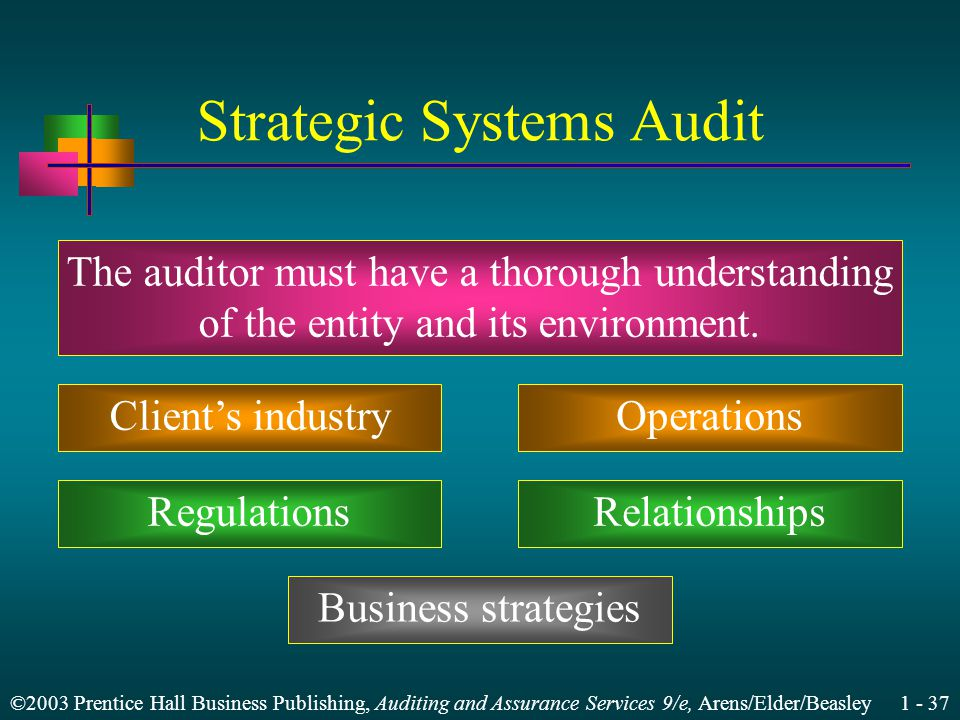 ©2003 Prentice Hall Business Publishing, Auditing and Assurance Services 9/e, Arens/Elder/Beasley Strategic Systems Audit The auditor must have a thorough understanding of the entity and its environment.