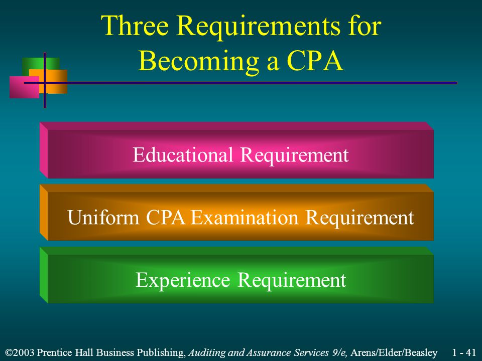 ©2003 Prentice Hall Business Publishing, Auditing and Assurance Services 9/e, Arens/Elder/Beasley Three Requirements for Becoming a CPA Educational Requirement Uniform CPA Examination Requirement Experience Requirement