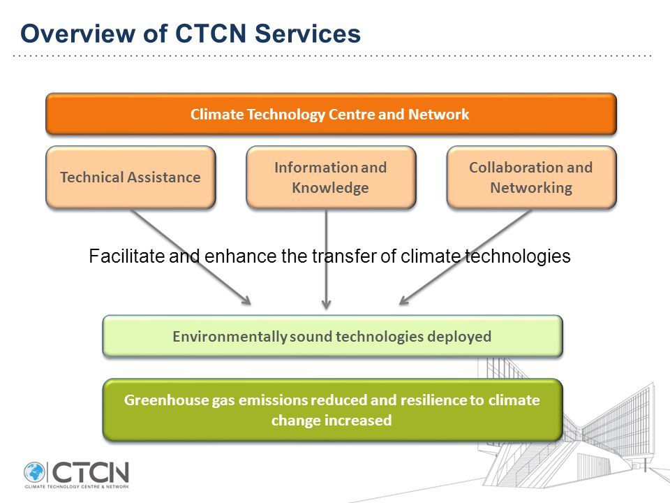 Overview of CTCN Services Technical Assistance Information and Knowledge Collaboration and Networking Climate Technology Centre and Network Environmentally sound technologies deployed Facilitate and enhance the transfer of climate technologies Greenhouse gas emissions reduced and resilience to climate change increased