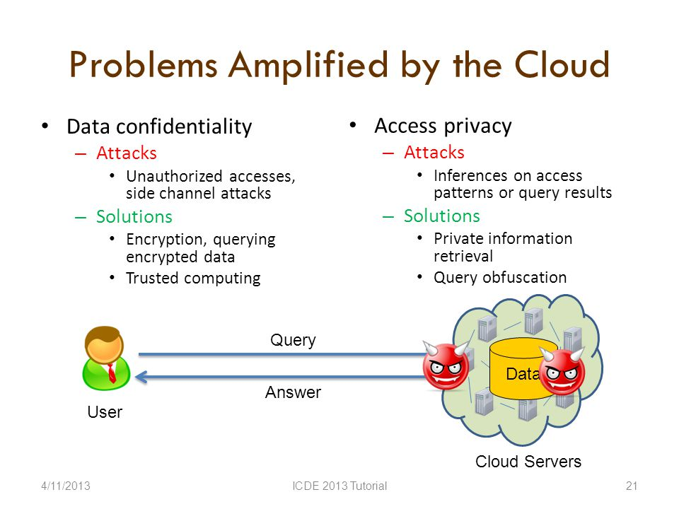 Problems Amplified by the Cloud 4/11/2013ICDE 2013 Tutorial21 Data confidentiality – Attacks Unauthorized accesses, side channel attacks – Solutions Encryption, querying encrypted data Trusted computing User Cloud Servers Data Query Answer Access privacy – Attacks Inferences on access patterns or query results – Solutions Private information retrieval Query obfuscation