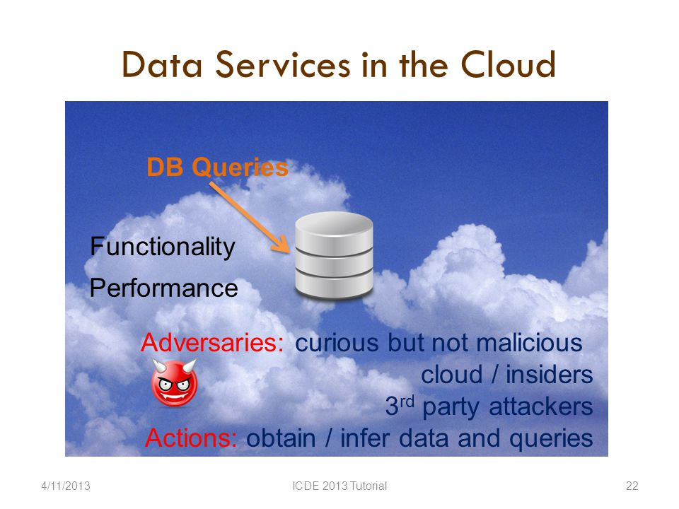 Data Services in the Cloud 4/11/2013ICDE 2013 Tutorial22 DB Queries Functionality Performance Adversaries: curious but not malicious cloud / insiders 3 rd party attackers Actions: obtain / infer data and queries