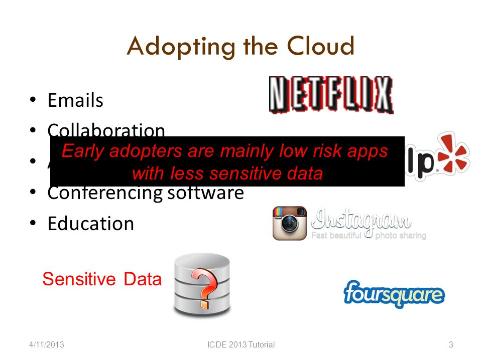 Adopting the Cloud Emails Collaboration Administrative apps Conferencing software Education 4/11/2013ICDE 2013 Tutorial3 Early adopters are mainly low risk apps with less sensitive data Sensitive Data