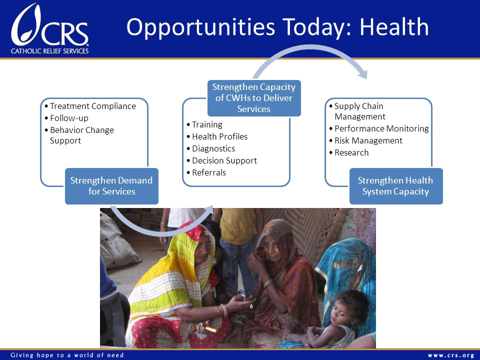 Opportunities Today: Health Treatment Compliance Follow-up Behavior Change Support Strengthen Demand for Services Training Health Profiles Diagnostics Decision Support Referrals Strengthen Capacity of CWHs to Deliver Services Supply Chain Management Performance Monitoring Risk Management Research Strengthen Health System Capacity