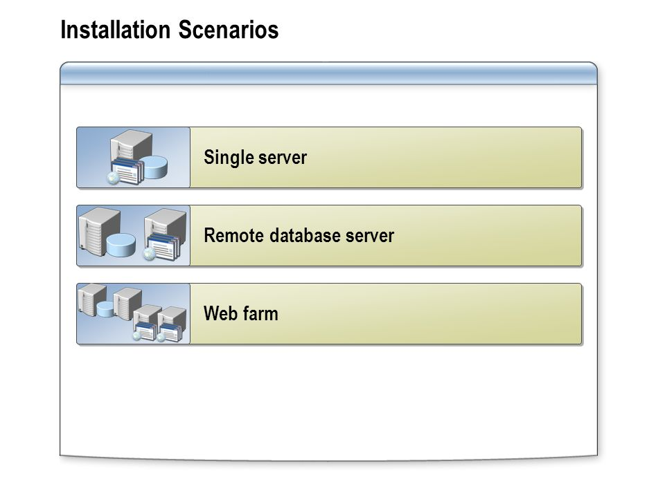 Installation Scenarios Single server Remote database server Web farm