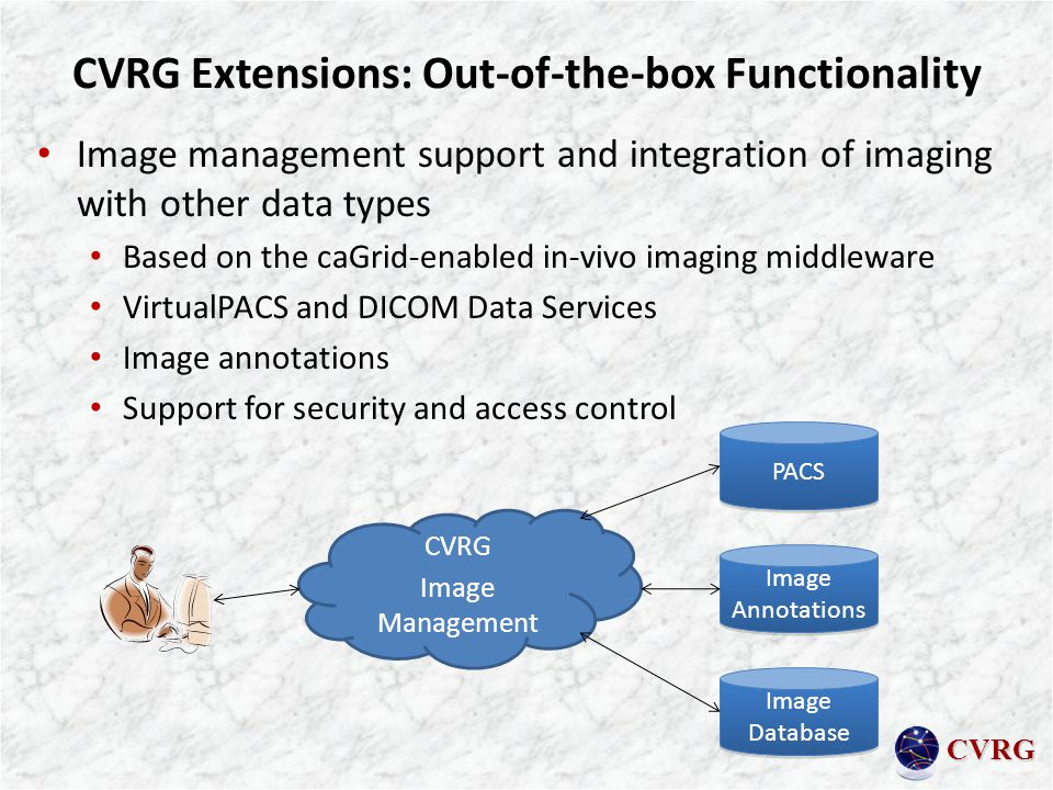 CVRG CVRG Extensions: Out-of-the-box Functionality Image management support and integration of imaging with other data types Based on the caGrid-enabled in-vivo imaging middleware VirtualPACS and DICOM Data Services Image annotations Support for security and access control PACS Image Annotations Image Database CVRG Image Management