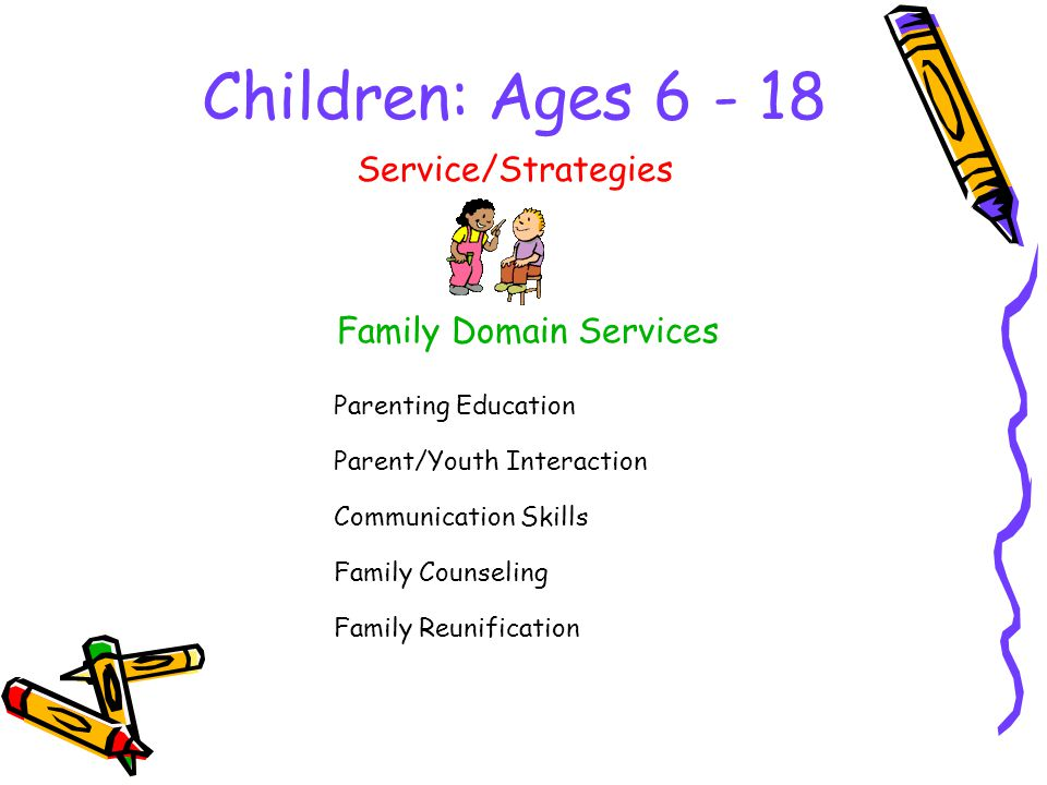 Children: Ages Family Domain Services Service/Strategies Parenting Education Parent/Youth Interaction Communication Skills Family Counseling Family Reunification