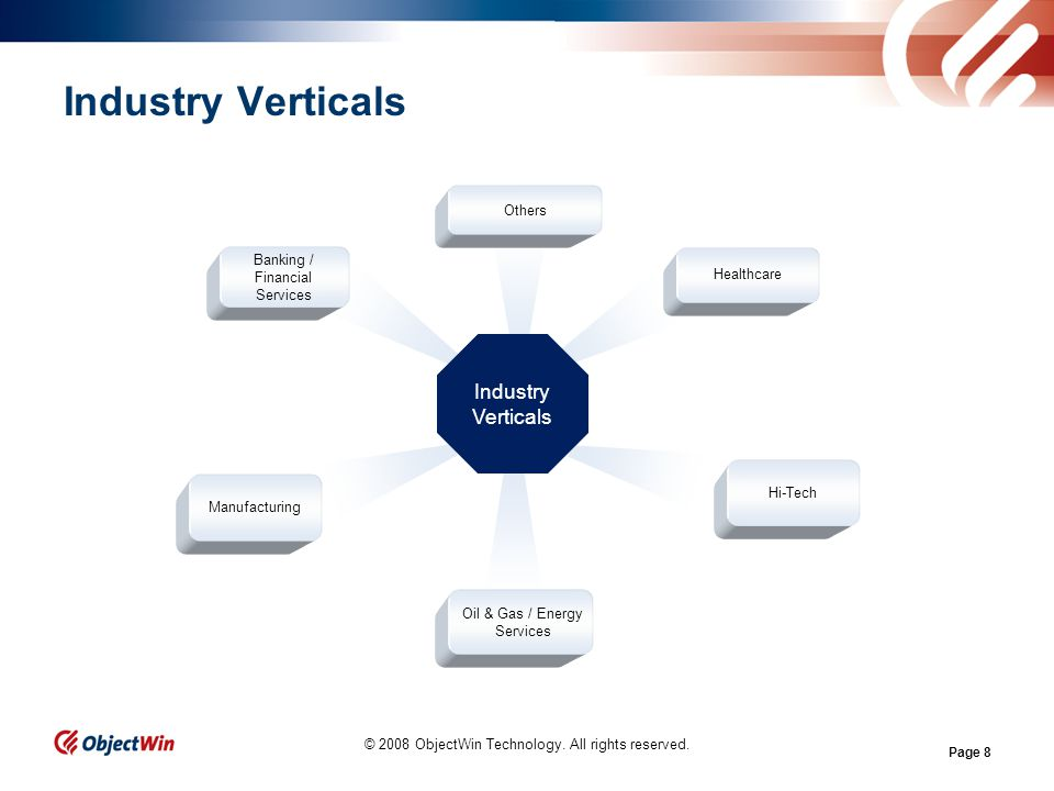 Page 8 Industry Verticals © 2008 ObjectWin Technology.