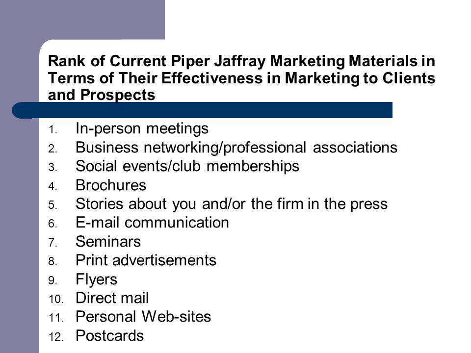 Rank of Current Piper Jaffray Marketing Materials in Terms of Their Effectiveness in Marketing to Clients and Prospects 1.