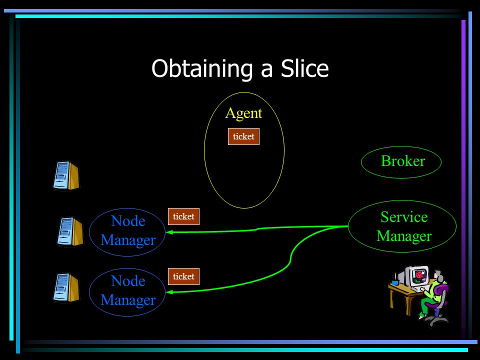 Obtaining a Slice Agent Service Manager Broker ticket Node Manager