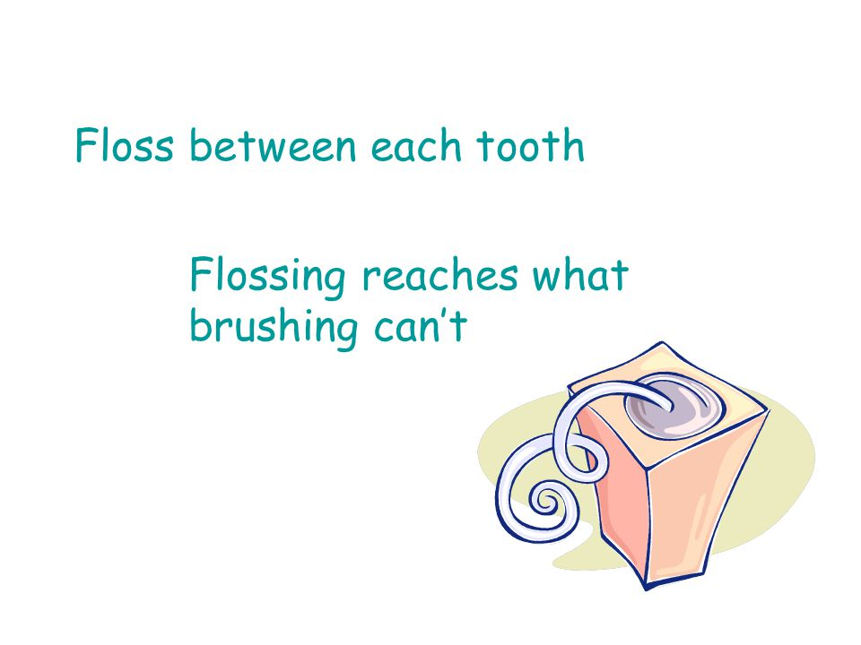 Floss between each tooth Flossing reaches what brushing cant
