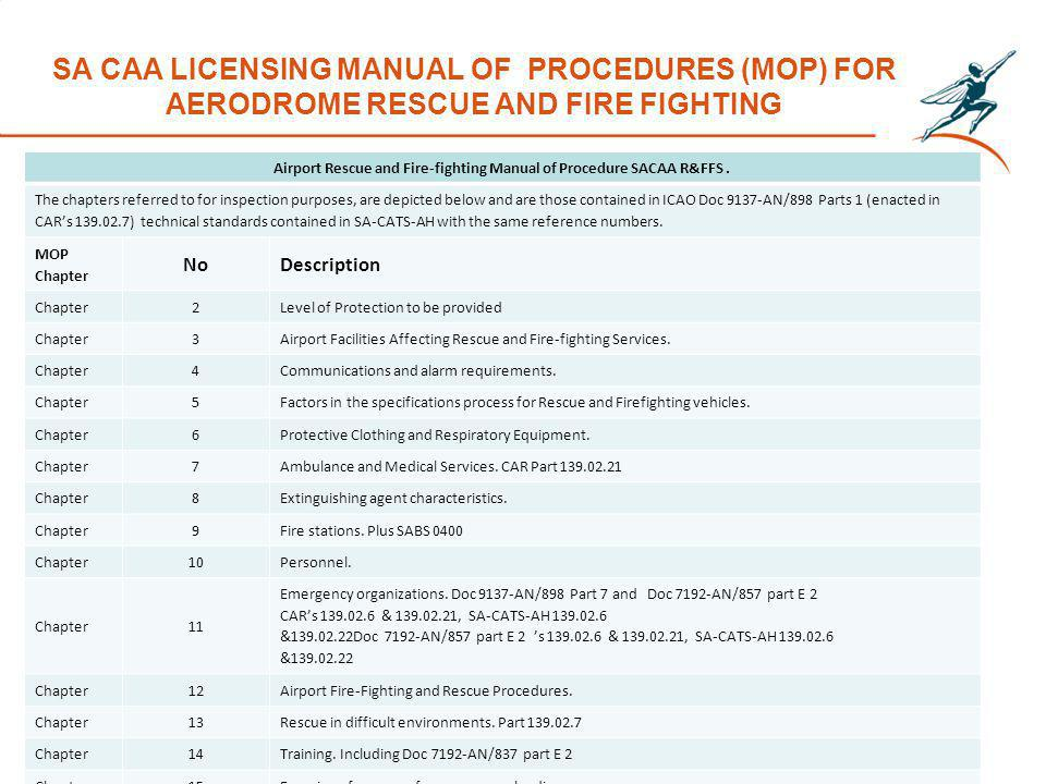 airports company south africa aerodrome rescue and fire fighting rh slideplayer com manual of standards (mos) – part 139 aerodromes casa manual of standards part 139