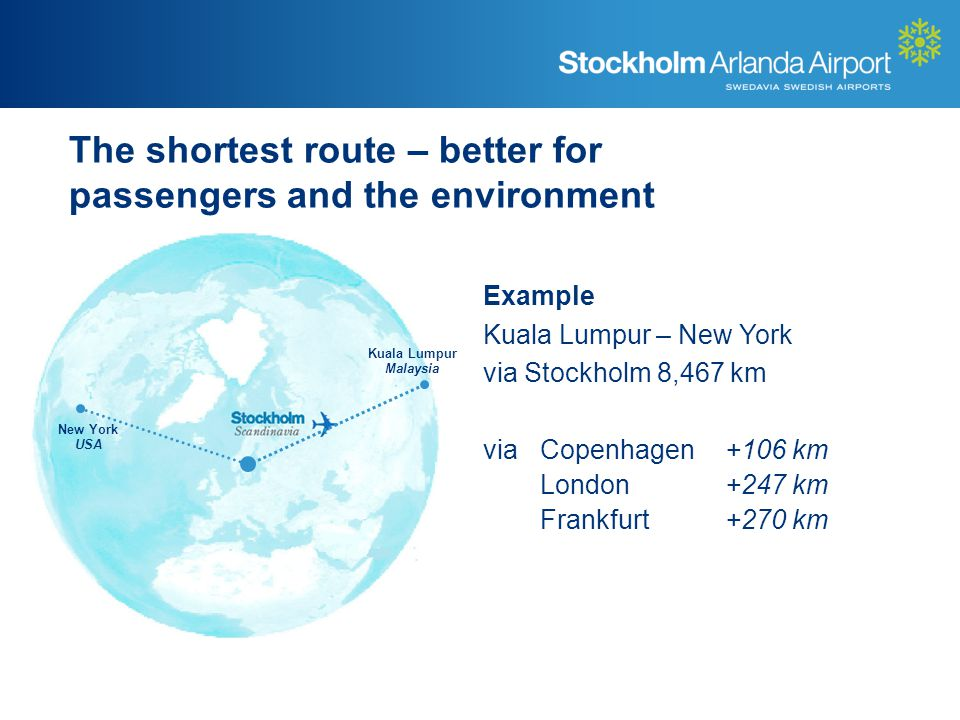 The shortest route – better for passengers and the environment Example Kuala Lumpur – New York via Stockholm 8,467 km viaCopenhagen+106 km London+247 km Frankfurt+270 km New York USA Kuala Lumpur Malaysia