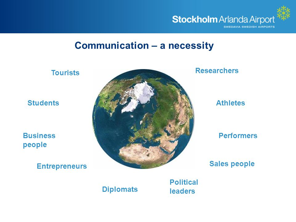 Communication – a necessity Tourists Business people Political leaders Athletes Researchers Performers Students Entrepreneurs Sales people Diplomats