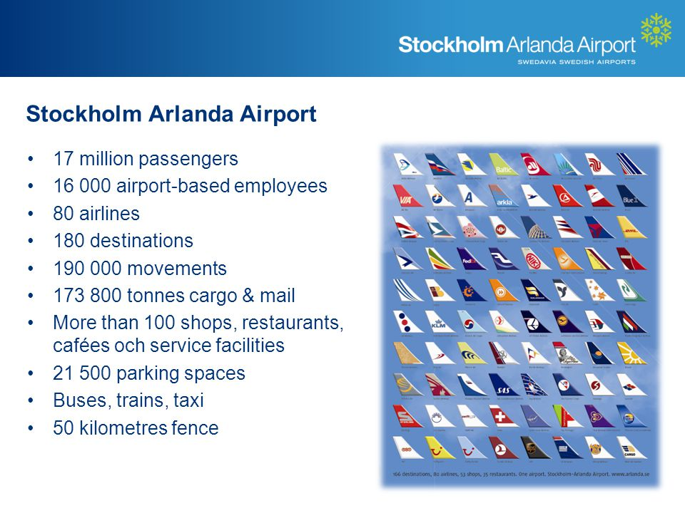 17 million passengers airport-based employees 80 airlines 180 destinations movements tonnes cargo & mail More than 100 shops, restaurants, cafées och service facilities parking spaces Buses, trains, taxi 50 kilometres fence Stockholm Arlanda Airport
