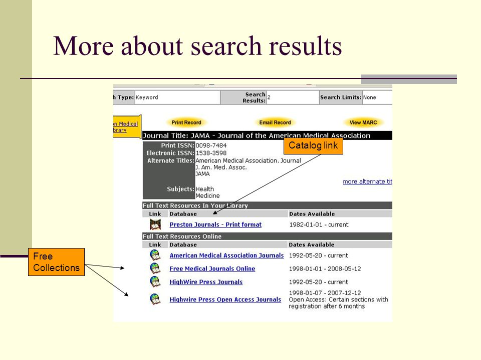 More about search results Catalog link Free Collections