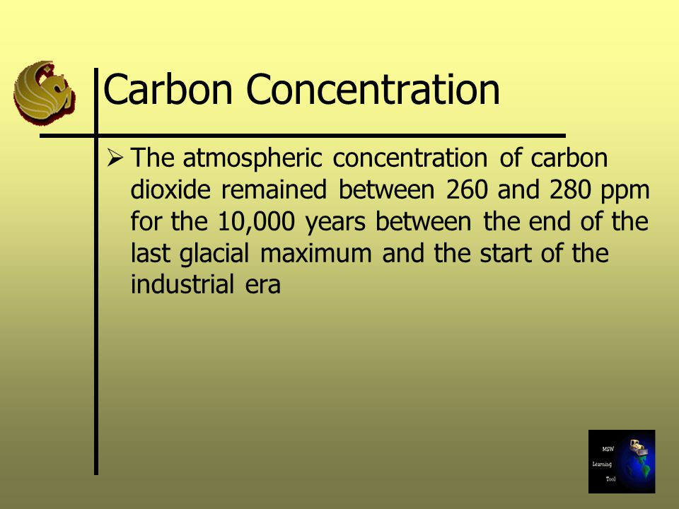 Carbon Concentration The atmospheric concentration of carbon dioxide remained between 260 and 280 ppm for the 10,000 years between the end of the last glacial maximum and the start of the industrial era