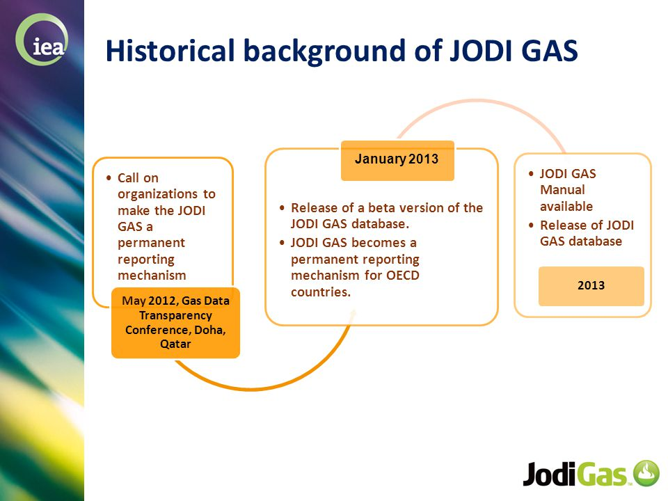 © OECD/IEA 2013 Historical background of JODI GAS Call on organizations to make the JODI GAS a permanent reporting mechanism May 2012, Gas Data Transparency Conference, Doha, Qatar Release of a beta version of the JODI GAS database.