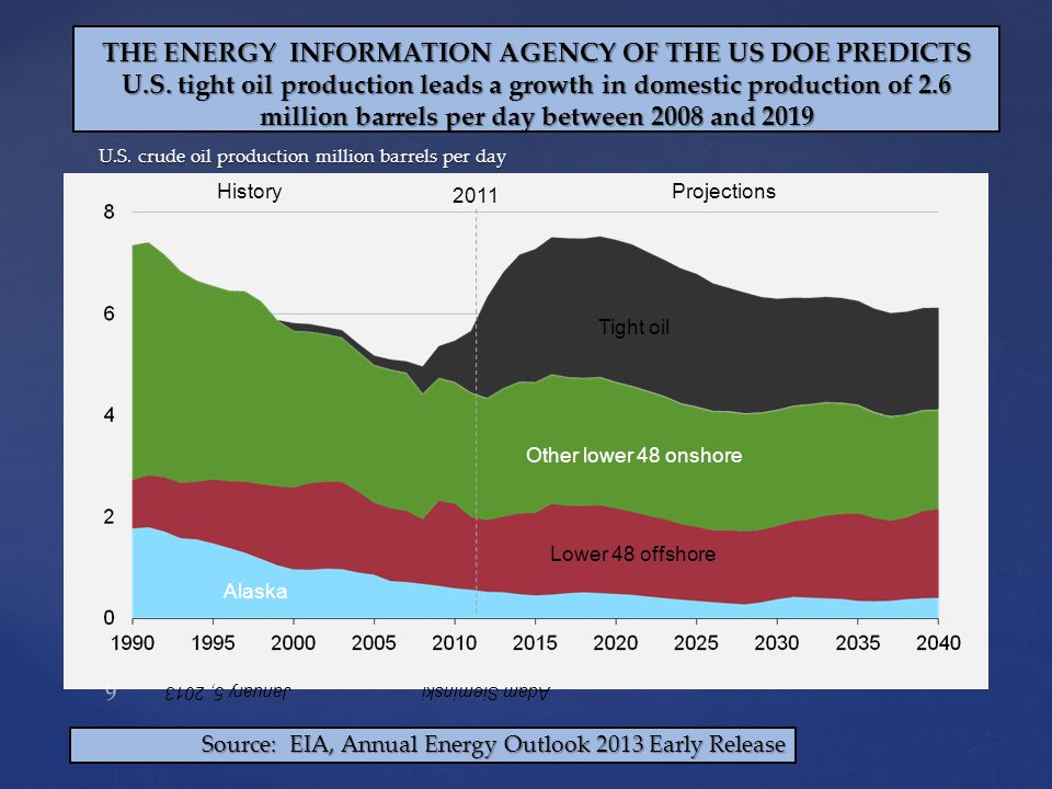THE ENERGY INFORMATION AGENCY OF THE US DOE PREDICTS U.S.