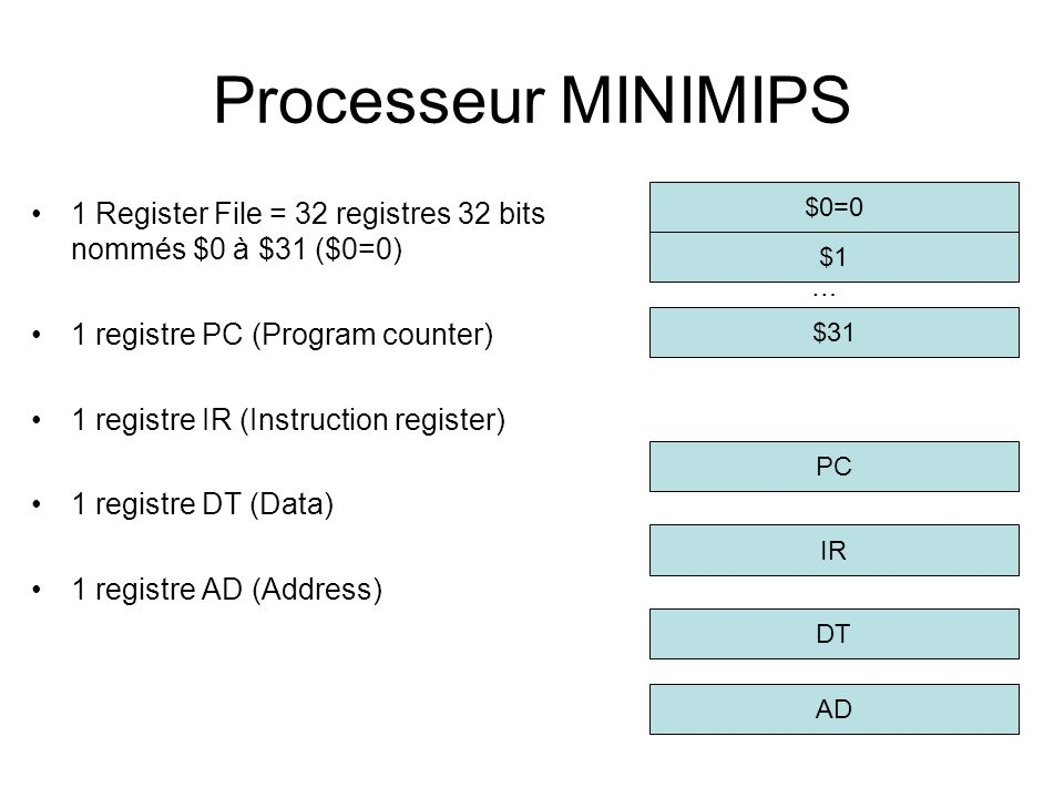 Processeur MINIMIPS 1 Register File = 32 registres 32 bits nommés $0 à $31 ($0=0) 1 registre PC (Program counter) 1 registre IR (Instruction register) 1 registre DT (Data) 1 registre AD (Address) $0=0 $1 $31 PC IR DT AD …