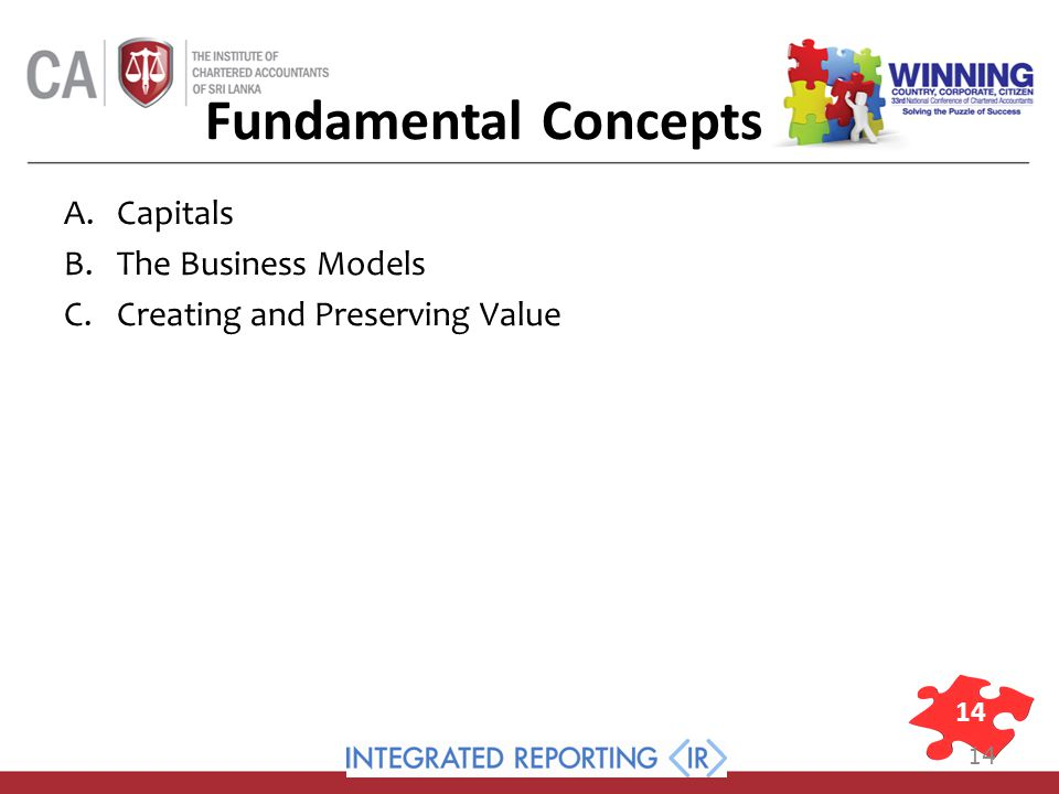 14 Fundamental Concepts A.Capitals B.The Business Models C.Creating and Preserving Value 14