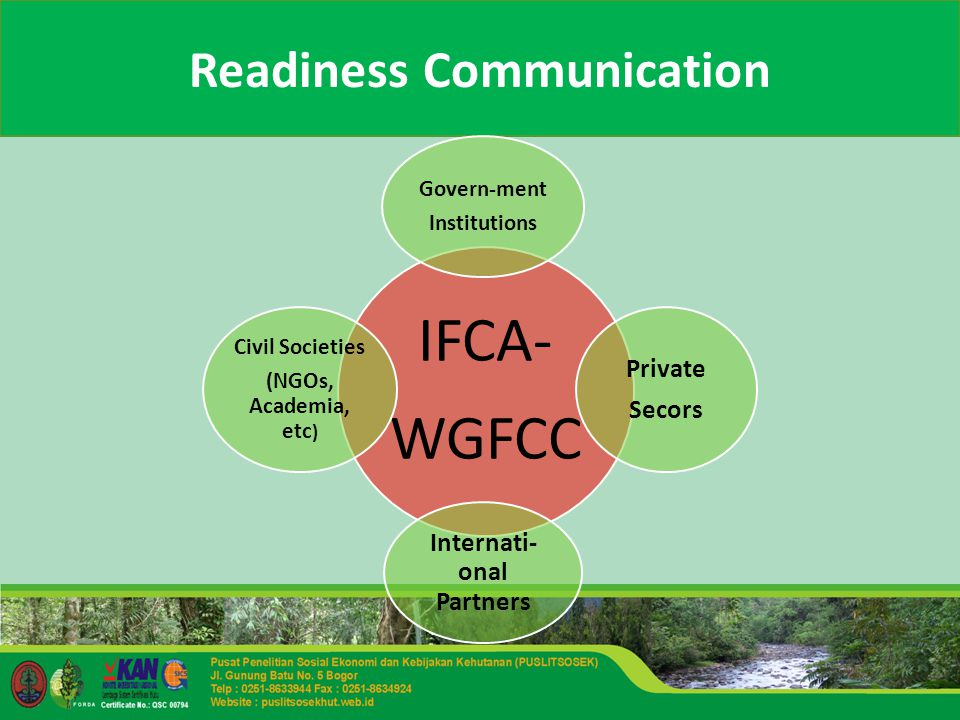 Readiness Communication IFCA- WGFCC Govern-ment Institutions Private Secors Internati- onal Partners Civil Societies (NGOs, Academia, etc )