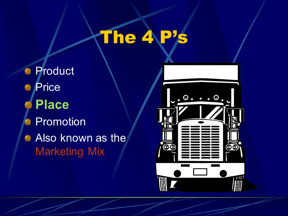 The 4 Ps Product Price Place Promotion Also known as the Marketing Mix