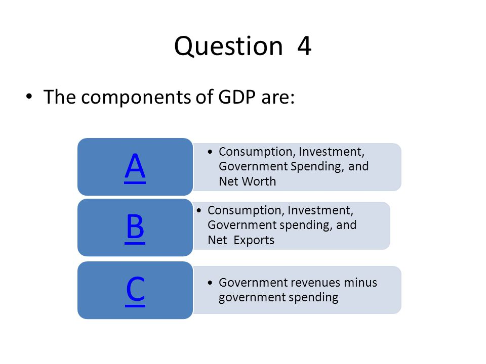 Question 4 The components of GDP are: Consumption, Investment, Government Spending, and Net Worth A Consumption, Investment, Government spending, and Net Exports B Government revenues minus government spending C