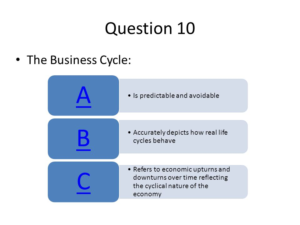 Question 10 The Business Cycle: Is predictable and avoidable A Accurately depicts how real life cycles behave B Refers to economic upturns and downturns over time reflecting the cyclical nature of the economy C