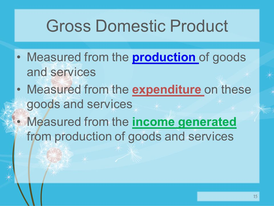 Gross Domestic Product Measured from the production of goods and services Measured from the expenditure on these goods and services Measured from the income generated from production of goods and services 15