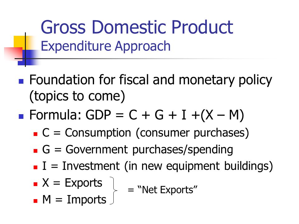 Gross Domestic Product Expenditure Approach Foundation for fiscal and monetary policy (topics to come) Formula: GDP = C + G + I +(X – M) C = Consumption (consumer purchases) G = Government purchases/spending I = Investment (in new equipment buildings) X = Exports M = Imports = Net Exports
