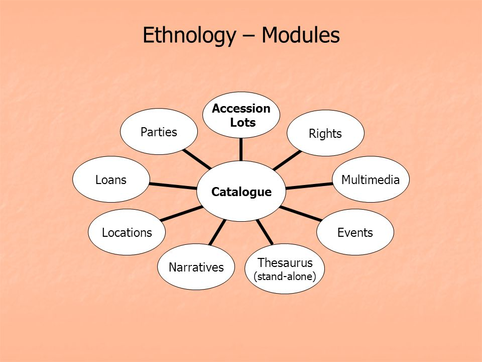 Ethnology – Modules Catalogue Accession Lots RightsMultimediaEvents Thesaurus (stand- alone) NarrativesLocationsLoansParties