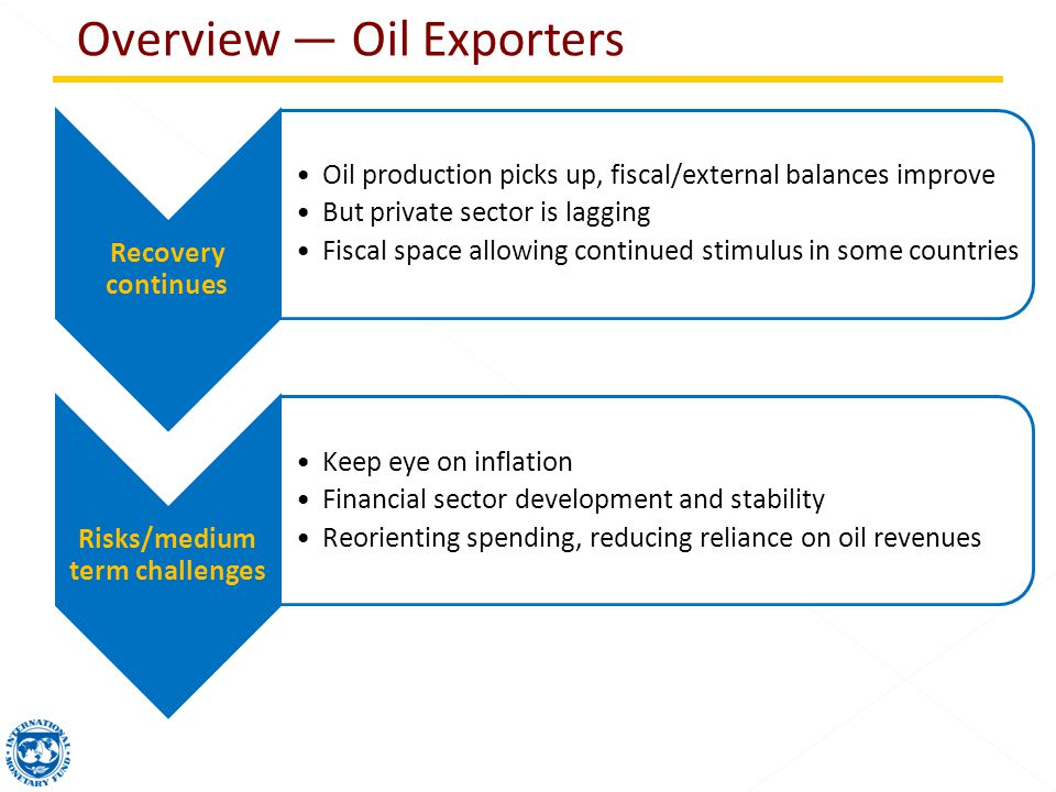 Recovery continues Oil production picks up, fiscal/external balances improve But private sector is lagging Fiscal space allowing continued stimulus in some countries Risks/medium term challenges Keep eye on inflation Financial sector development and stability Reorienting spending, reducing reliance on oil revenues