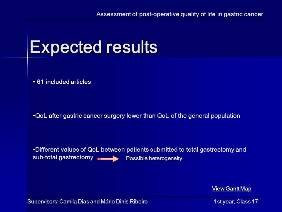 61 included articles QoL after gastric cancer surgery lower than QoL of the general population Different values of QoL between patients submitted to total gastrectomy and sub-total gastrectomy View Gantt Map Expected results Assessment of post-operative quality of life in gastric cancer Supervisors: Camila Dias and Mário Dinis Ribeiro 1st year, Class 17 Possible heterogeneity