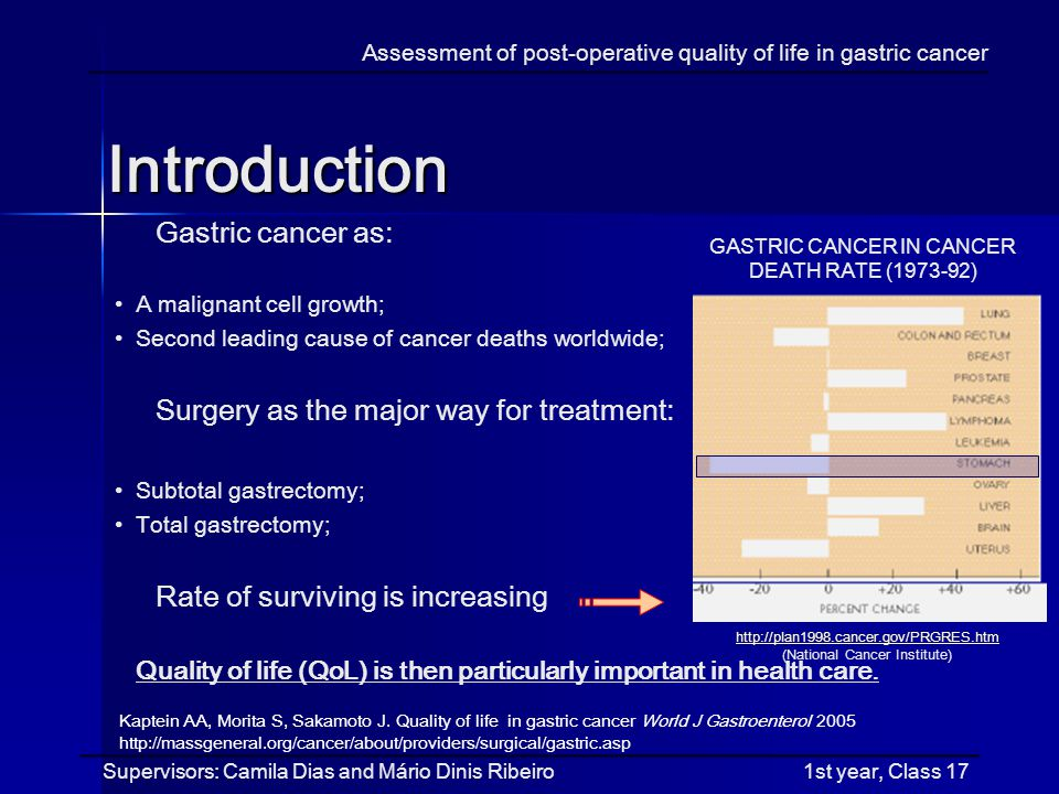 Introduction Assessment of post-operative quality of life in gastric cancer Gastric cancer as: A malignant cell growth; Second leading cause of cancer deaths worldwide; Surgery as the major way for treatment: Subtotal gastrectomy; Total gastrectomy; Rate of surviving is increasing Quality of life (QoL) is then particularly important in health care.