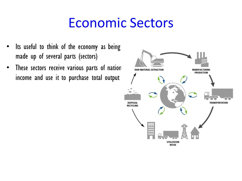Economic Sectors Its useful to think of the economy as being made up of several parts (sectors) These sectors receive various parts of national income and use it to purchase total output