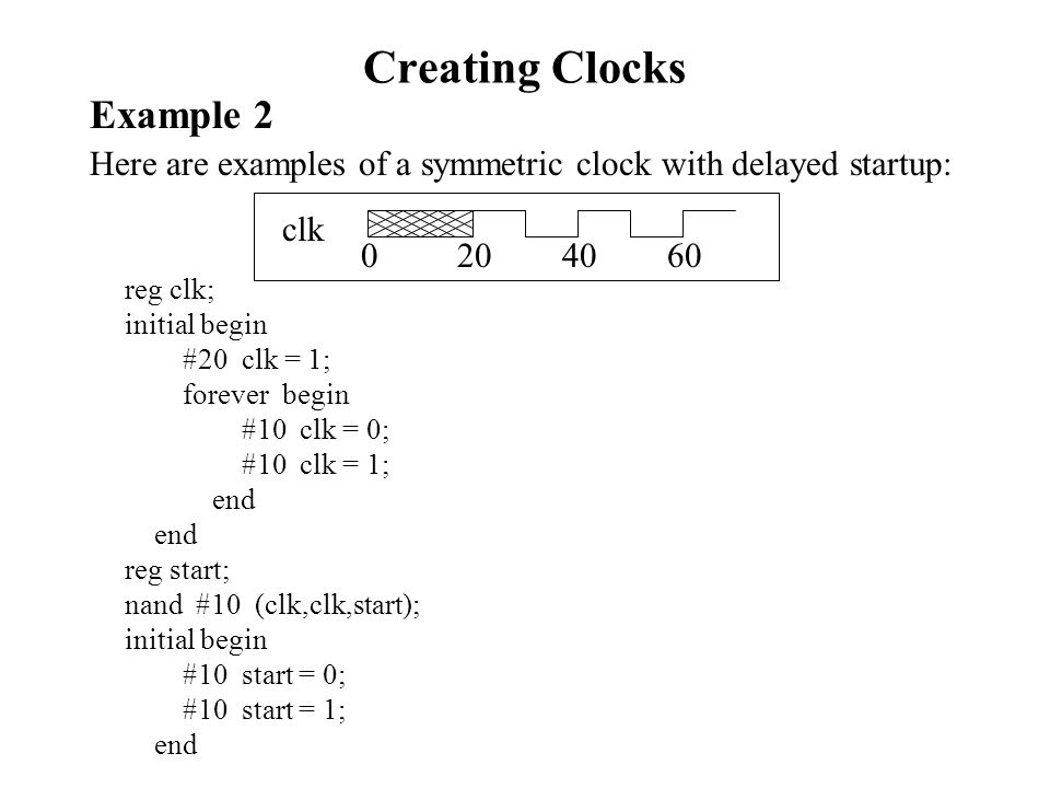 Chapter 15:Introduction to Verilog Testbenches Objectives In