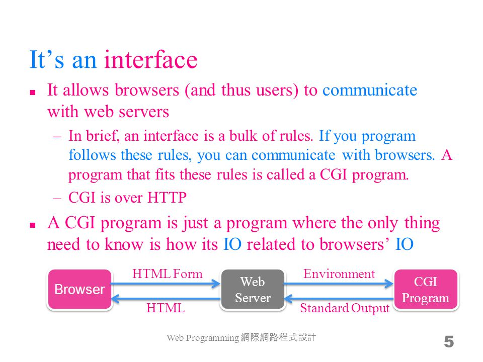 Its an interface It allows browsers (and thus users) to communicate with web servers –In brief, an interface is a bulk of rules.