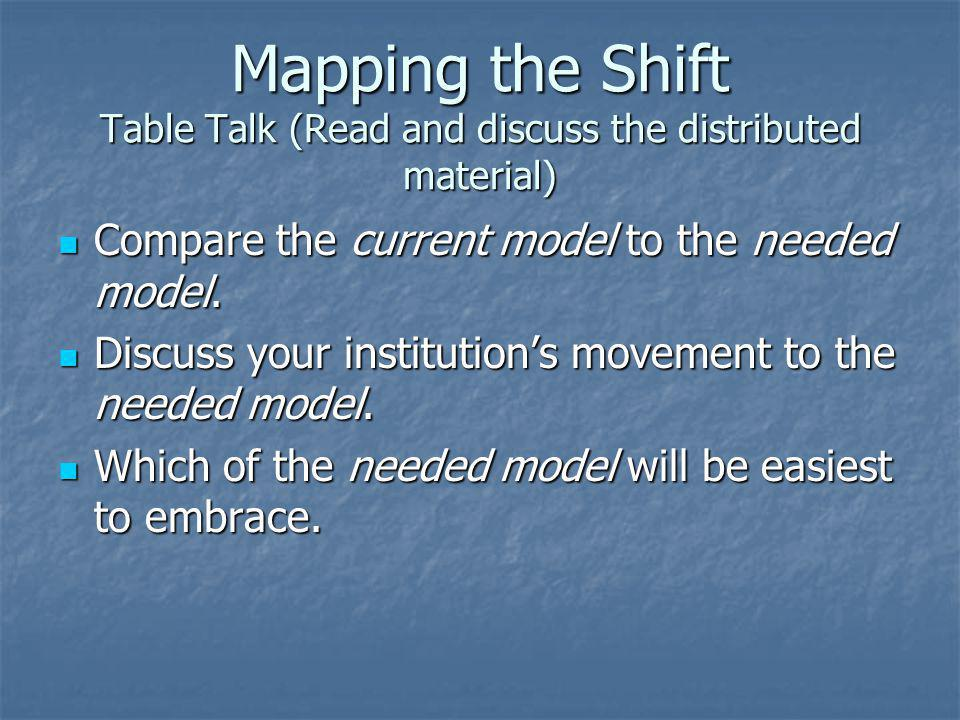 Mapping the Shift Table Talk (Read and discuss the distributed material) Compare the current model to the needed model.