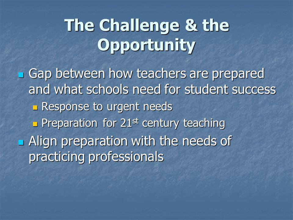 The Challenge & the Opportunity Gap between how teachers are prepared and what schools need for student success Gap between how teachers are prepared and what schools need for student success Response to urgent needs Response to urgent needs Preparation for 21 st century teaching Preparation for 21 st century teaching Align preparation with the needs of practicing professionals Align preparation with the needs of practicing professionals