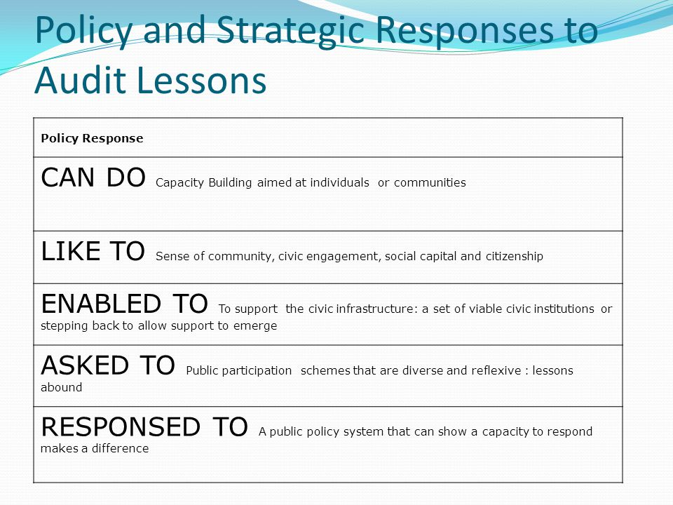 Policy and Strategic Responses to Audit Lessons Policy Response CAN DO Capacity Building aimed at individuals or communities LIKE TO Sense of community, civic engagement, social capital and citizenship ENABLED TO To support the civic infrastructure: a set of viable civic institutions or stepping back to allow support to emerge ASKED TO Public participation schemes that are diverse and reflexive : lessons abound RESPONSED TO A public policy system that can show a capacity to respond makes a difference